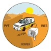 ROVER PVT INES